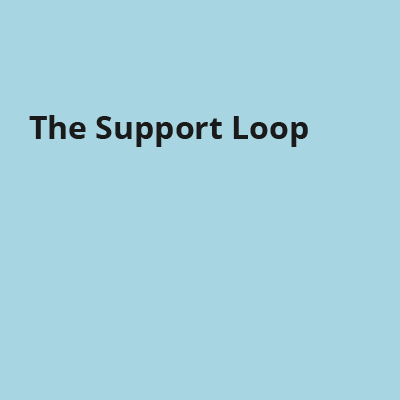 The Support Loop